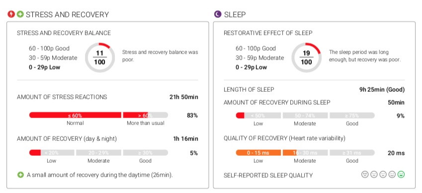 HRV sleep recovery
